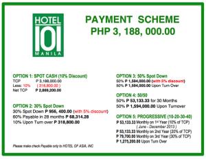 hotel101-payment-scheme